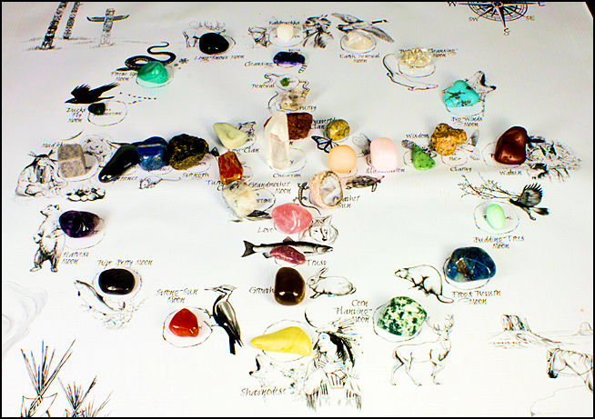 Native American Medicine Wheel Crystal Totems Guide