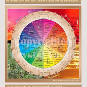 Great Wheel of Life Poster-0