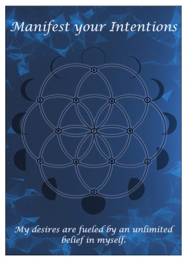 Manifest your Intentions Grid-0