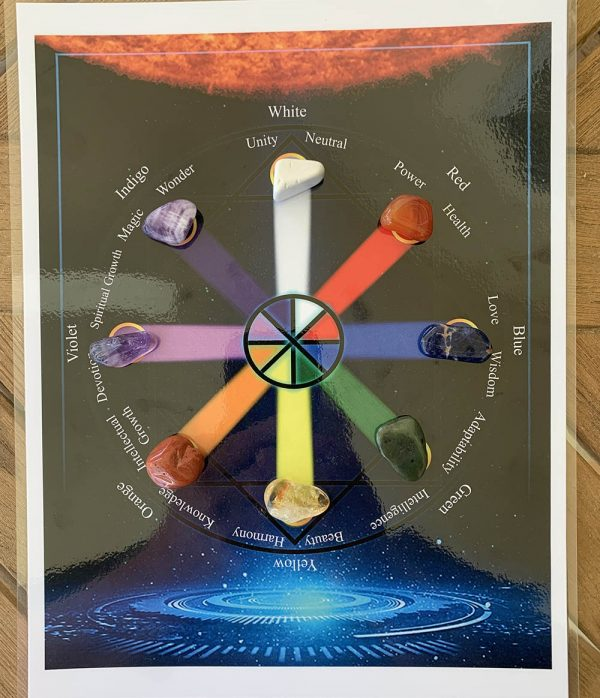 7 Rays of Life Crystal Charging Grid-0