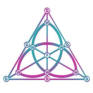 crystal grids guide - free crystal guides